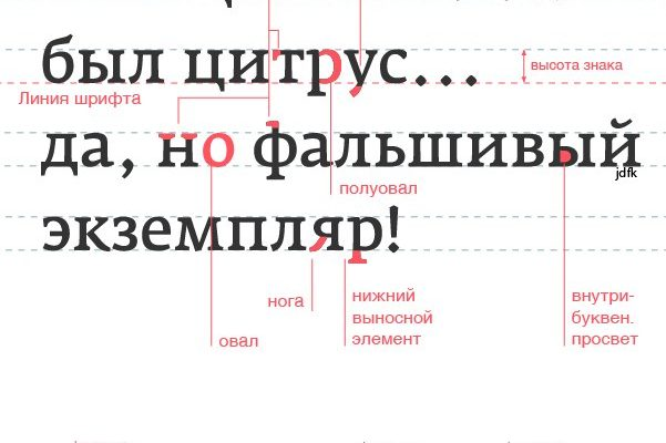 15 основных элементов буквы