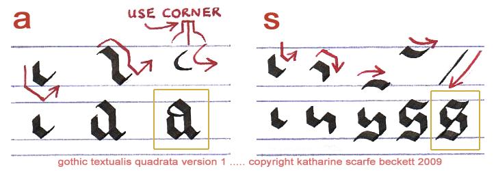 Готический шрифт. Пошаговые уроки – Часть 3. d, g, z, x, j, y, a, s